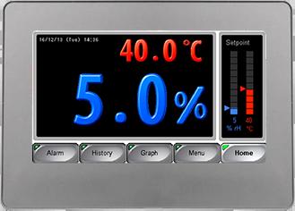 Type 4 touchscreen display